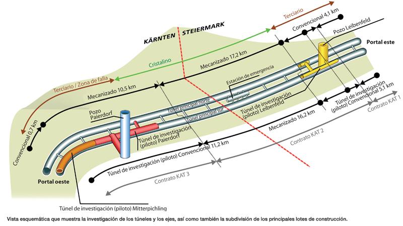 Vista esquemática que muestra la investigación de los túneles y los ejes, así como también la subdivisión de los principales lotes de construcción.