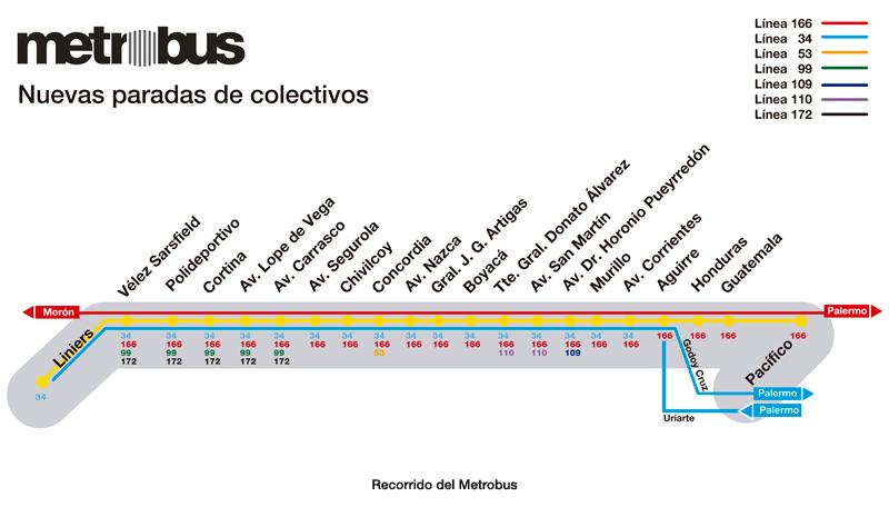 Reflexiones sobre la implementación del Metrobus