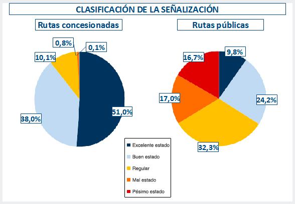 La influencia de las concesiones para el desarrollo del Estado de San Pablo